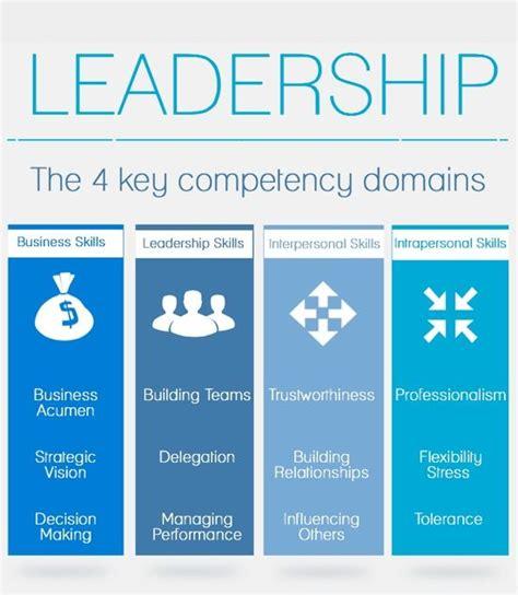 leadership leadership skills leadership qualities