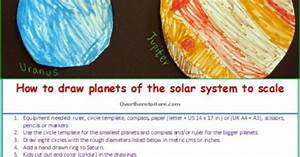 How kids can draw planets to scale with measurements # ...