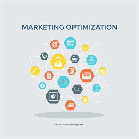Marketing Optimization by Using Both Traditional And Digital Marketing Optimization