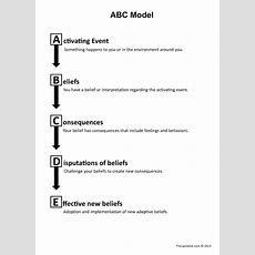 Abc Model For Rebt (worksheet)  Therapist Aid