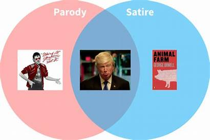 Parody Satire Examples Definition Vs Difference Litcharts