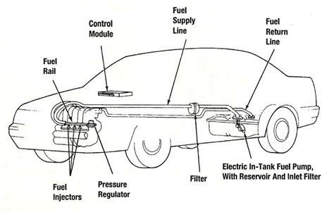 return fuel injection mdh motors