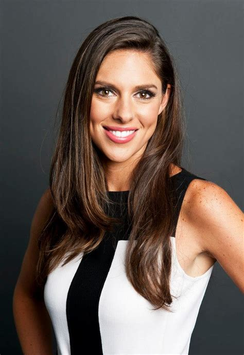 Abby Huntsman Wikipedia