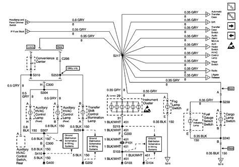 Chevy Tahoe Light Wiring Diagram by 99 Tahoe Brake Light Wiring Diagram Wiring Diagram