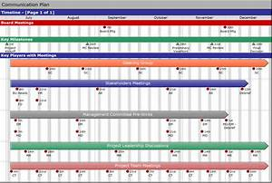 project communications plan example project plan templates With project master plan template