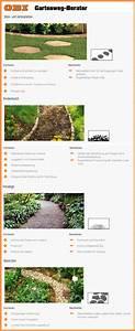 Rindenmulch Als Gartenweg : die besten 25 rindenmulch ideen auf pinterest vorgarten ~ Lizthompson.info Haus und Dekorationen