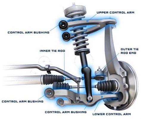 car suspension system suspension system unit mechanicstips