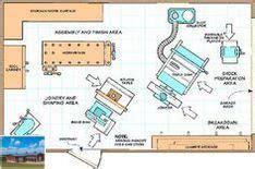 create   garage workshop workshop layout