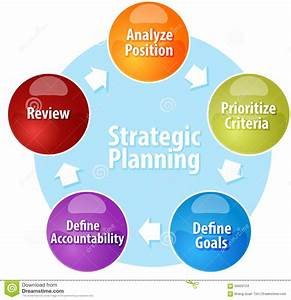 Strategic Planning Business Diagram Illustration Stock Illustration