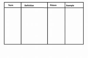 Anticipation Guide Worksheet Answers Or Graphic Organizer