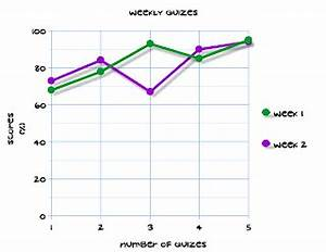 Make A Pictograph To Show The Data In The Chart 873 Math Blog 2011 Marielle 39 S Graphing Post