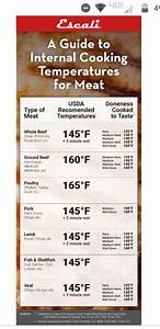 Meat Temperature Guide Steak Prime Rib Roast Sous Vide
