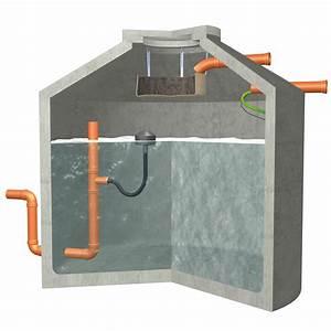 Regenwasserfilter Selber Bauen : regenwassernutzung mit zisternen so sinnvoll wie noch nie ~ Lizthompson.info Haus und Dekorationen