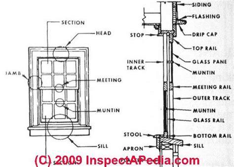 windowpartsdjfsjpg  window parts double hung windows diagram