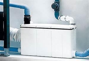 Hebeanlage Für Waschmaschine : 404 seite nicht gefunden ~ Lizthompson.info Haus und Dekorationen
