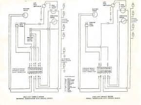 1968 camaro wiring diagram pdf 1968 image wiring similiar 68 camaro horn wiring diagram keywords on 1968 camaro wiring diagram pdf