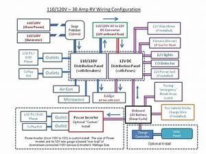 Minnie Winnie 2101fbs Wiring Diagram