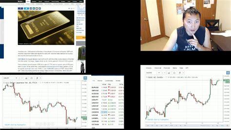 Forex Night Trader | Forex Day Trading Bot