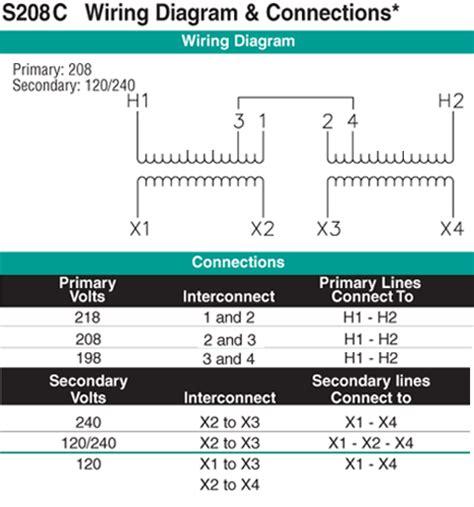 kva transformer primary  secondary  jefferson