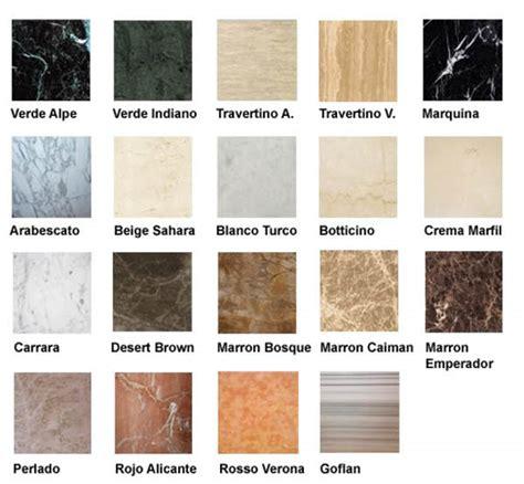 materiales  muebles de cocina banos  closet