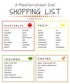 Mediterranean Diet Shopping List