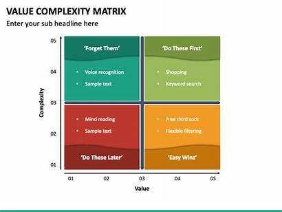 Complexity Matrix Value Sketchbubble Presentation Template