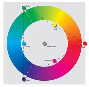 Komplementärfarbe Zu Blau : die korrektur farbbalance in photoshop so stellen sie farben mit dieser funktion gekonnt ein ~ Watch28wear.com Haus und Dekorationen