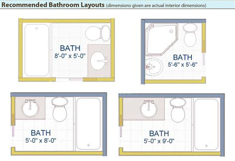 kleines badezimmer planen best 25 small bathroom layout ideas on small bathroom renovations small bathroom