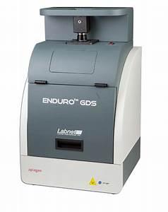 Endurotm gds gel documentation system for electrophoresis for Best gel documentation system