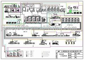 Flow Diagram For Yogurt Plant Products China Flow Diagram