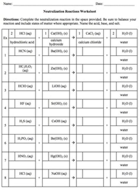 acids and bases neutralization reactions worksheet by