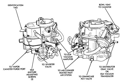 1982 Jeep Cj7 Carburetor Diagram by Repair Guides Idle Speed And Mixture Adjustments