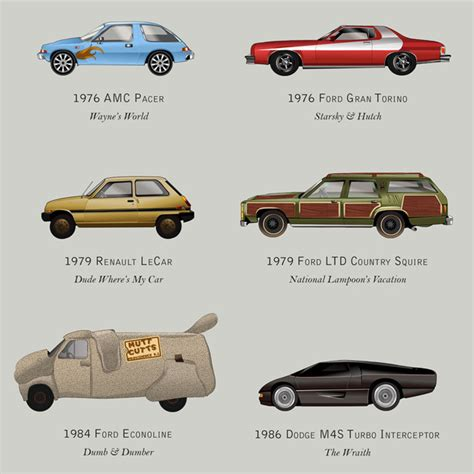 The Filmography Of Cars, An Illustrated Chart Featuring 71