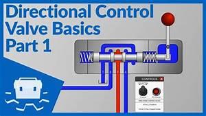 Directional Control Valve Basics - Part 1