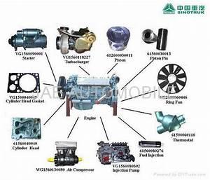 Heavy Truck Diesel Engine Parts  China Manufacturer