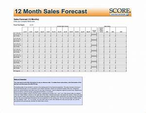 sales forecast template pictures to pin on pinterest With sale forecast template