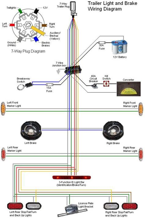 Trailer Wiring Diagram 7 Wire Circuit by Wiring Diagram For 7 Prong Trailer Trailer Wiring