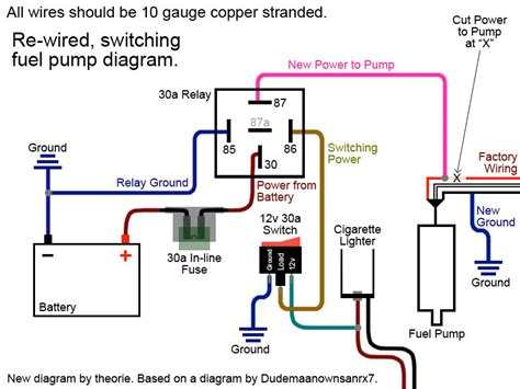 Three Post Starter Switch Wiring Diagram 1990 Ford by Project Aze Fd Refurbish Revival Single Turbo Conversion