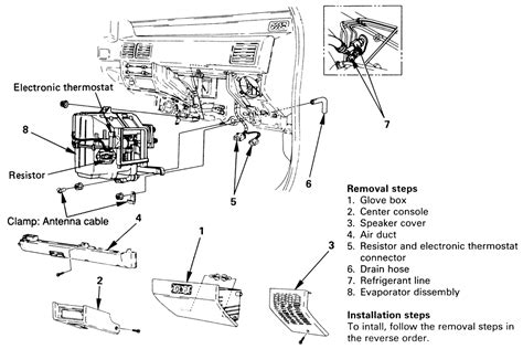 repair guides air conditioner evaporator assembly