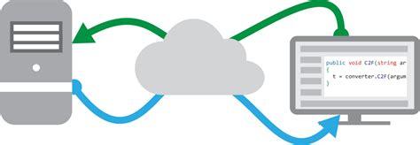 web services  python umer farooq medium