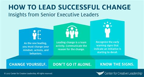 What 275 Executives Said About Change-capable Leadership
