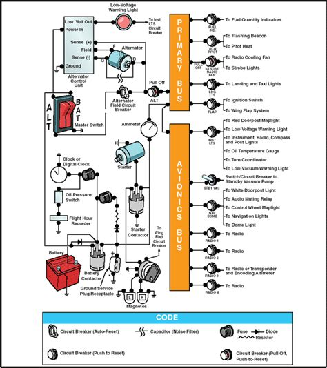 auxiliary aircraft systems