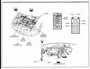 Kia Carens Electrical Wiring Diagram
