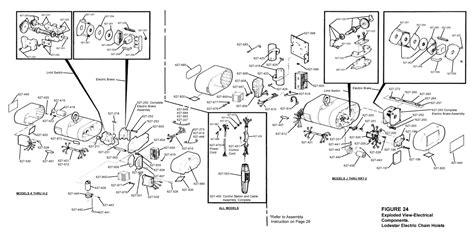 ace industries  lodestar   lodestar  electrical
