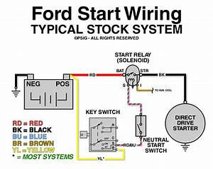 Chevrolet Starter Solenoid Wiring Diagram For Older