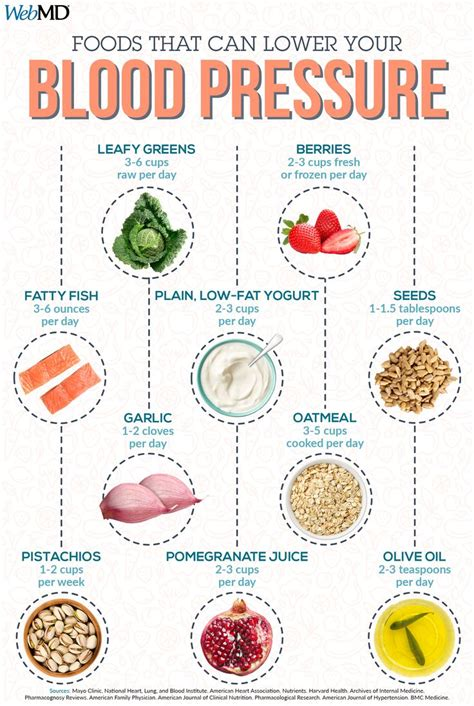 slideshow  foods   blood pressure high blood