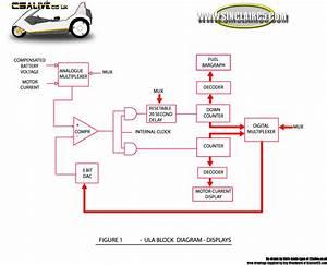 C5 Wiring Diagram