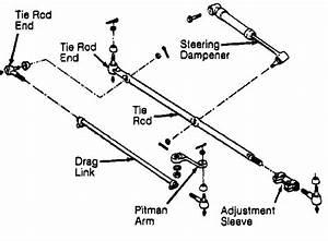 Wheel Alignment Specifications  U0026 Procedures    1993    Jeep Cherokee  Xj     Jeep Cherokee