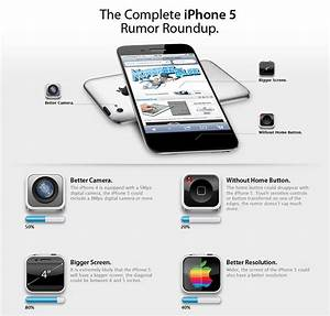 Wordlesstech iphone 5 rumors for Iphone 5 rumours and evidence