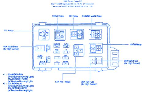 Toyota Camry Cyl Fuse Box Block Circuit Breaker